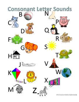CC.RF.K.3.A Phonics Consonants