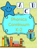 Phonics Continuum K-2