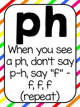 Phonics Dance Posters