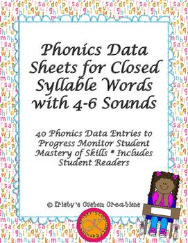 Phonics Data/ Progress Monitoring Sheets: Closed Syllable