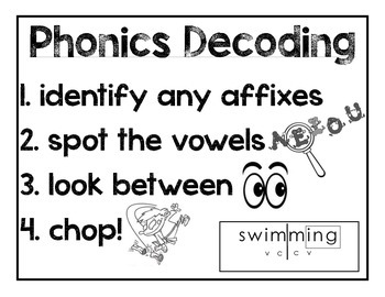 Phonics Decoding Poster and Bookmarks