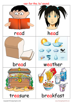 Phonics / Digraph / Trigraph Flashcards 1 ( Jolly Phonics / Letterland ) FREE