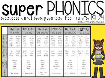 Phonics First Grade Digital Curriculum Unit 22 on EE and EA