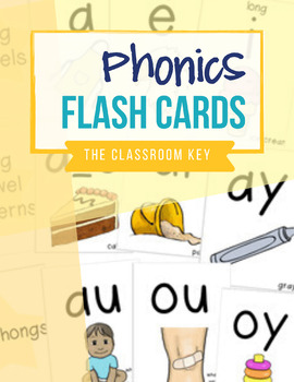 Phonics Flashcards for Sound Spelling