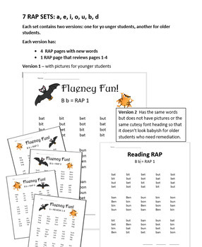 Phonics & Fluency Practice RAP BUNDLE: Repeated Reading of CVC Words