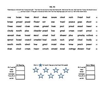 Phonics Fluency - /ew/, cook vs. moon, long a, i, e, o
