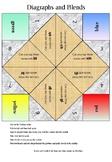 5 Different Phonics Fortune Tellers - vowels / diagraphs /