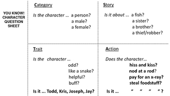 Phonics Games for Story Characters of the  –UFF, -AY, -ISS and -OD Word Families