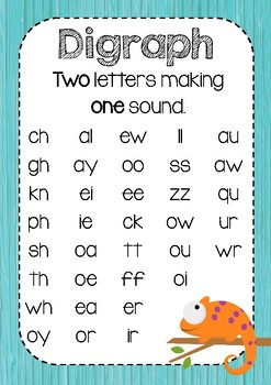Phonics Guide - Digraphs, Blends and more