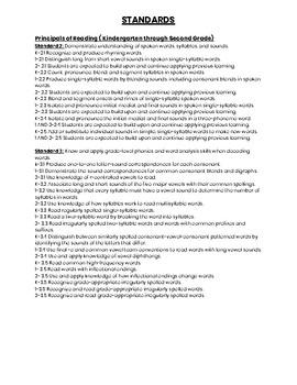 Phonics Instruction Lessons