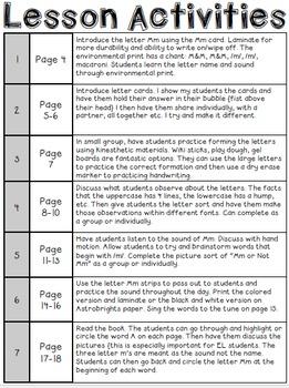 Phonics Instruction: The Letter Mm