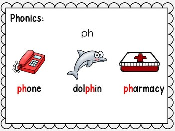 Phonics Interactive Power Point: PH