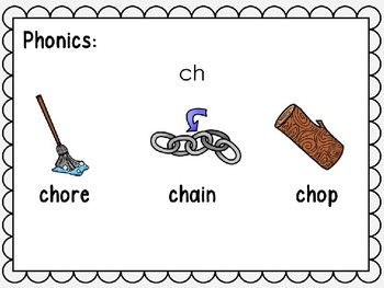 Phonics Interactive Power Point: ch
