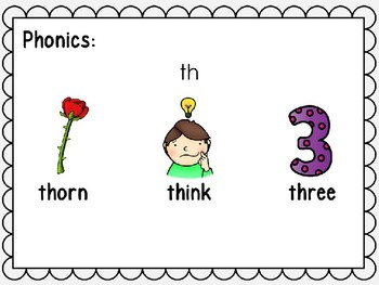 Phonics Interactive Power Point: th