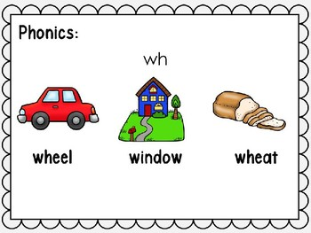 Phonics Interactive Power Point: wh