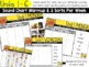 Phonics Digital Curriculum for First Grade: Year Long BUNDLE