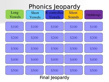 Phonics Jeopardy Game