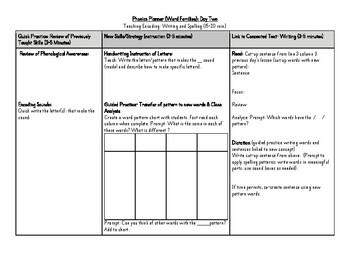 CVCe Phonics Lesson Plan