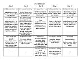 Phonics Lesson Plan Grade 1 Unit 12
