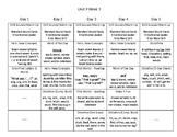 Phonics Lesson Plan Grade 1 Unit 9