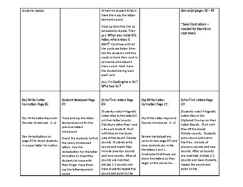 Phonics Lesson Plan Unit 1 Week 3