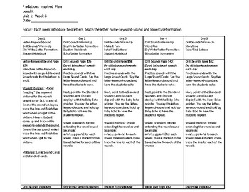Phonics Lesson Plan Unit 1 Week 8