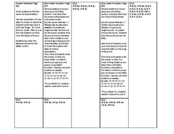 Phonics Lesson Plan Unit 1 Week 9