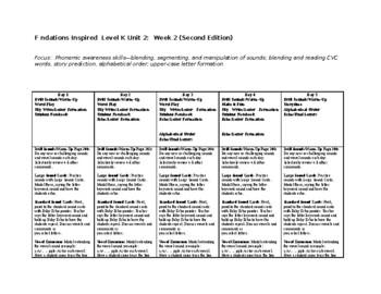 Phonics Lesson Plan Unit 2 Week 2
