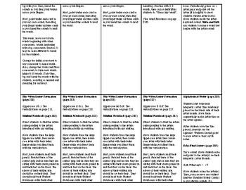 Phonics Lesson Plan Unit 2 Week 3
