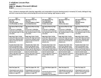 Phonics Lesson Plan Unit 3 Week 2