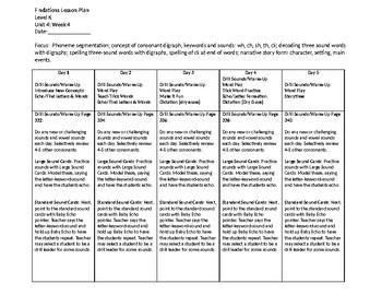 Phonics Lesson Plan Unit 4 Week 4
