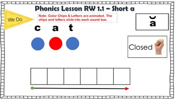 Phonics Lesson - Syllable Types Units 1-3