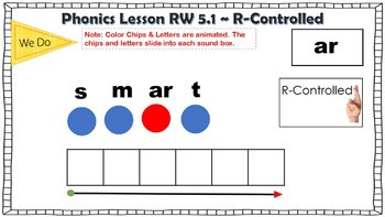 Phonics Lesson - Syllable Types Units 4-6