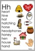 Phonics - Let's Look at the Letter and Sounds for  'Hh'
