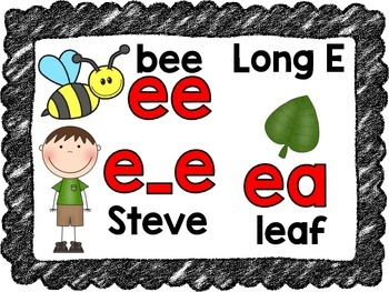 Phonics Letter Combination Posters