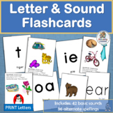 Phonics: Letter & Sound Flashcards | Phonics is Jolly Fun!