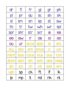 Phonics Letter Tiles