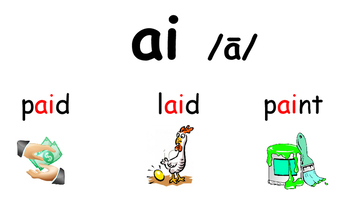 Phonics - Letters of the Alphabet Sounds