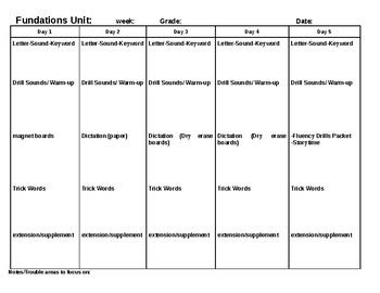 Phonics Level 1 and Level 2 lesson plan template-editable