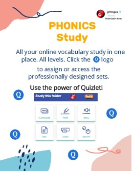 Phonics Library:  Worksheets and PPTs