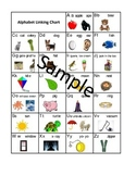 Leveled Literacy Intervention Phonics Linking Charts Plus