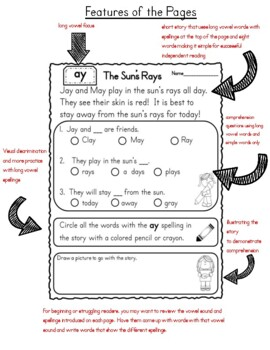 Long Vowel Reading Passages for Early Elementary