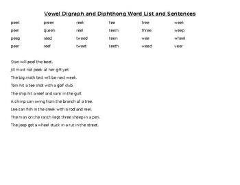 Phonics Parent Handout- Vowel Digraphs and Diphthongs