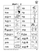 Phonics Patterns Short and Long Vowels