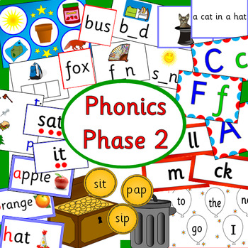 Phonics Phase 2 Letters and Sounds