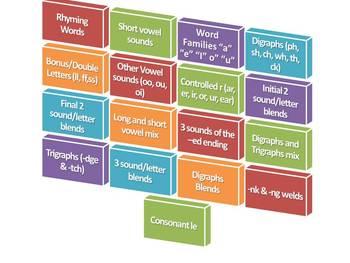 Phonics Pick and Play: Bundle (Similar to UNO)