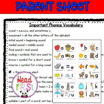 Phonics Picture Cards for Letter Sounds, Digraphs, Trigraphs