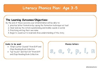 Phonics Plan Age 3-5 yr olds: 8 sessions inc letters S, A, T, P, I, N