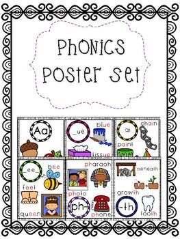 Phonics Poster Set