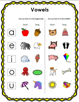 Phonics Poster Set: Alphabet, Blends and Digraphs, Vowel Charts